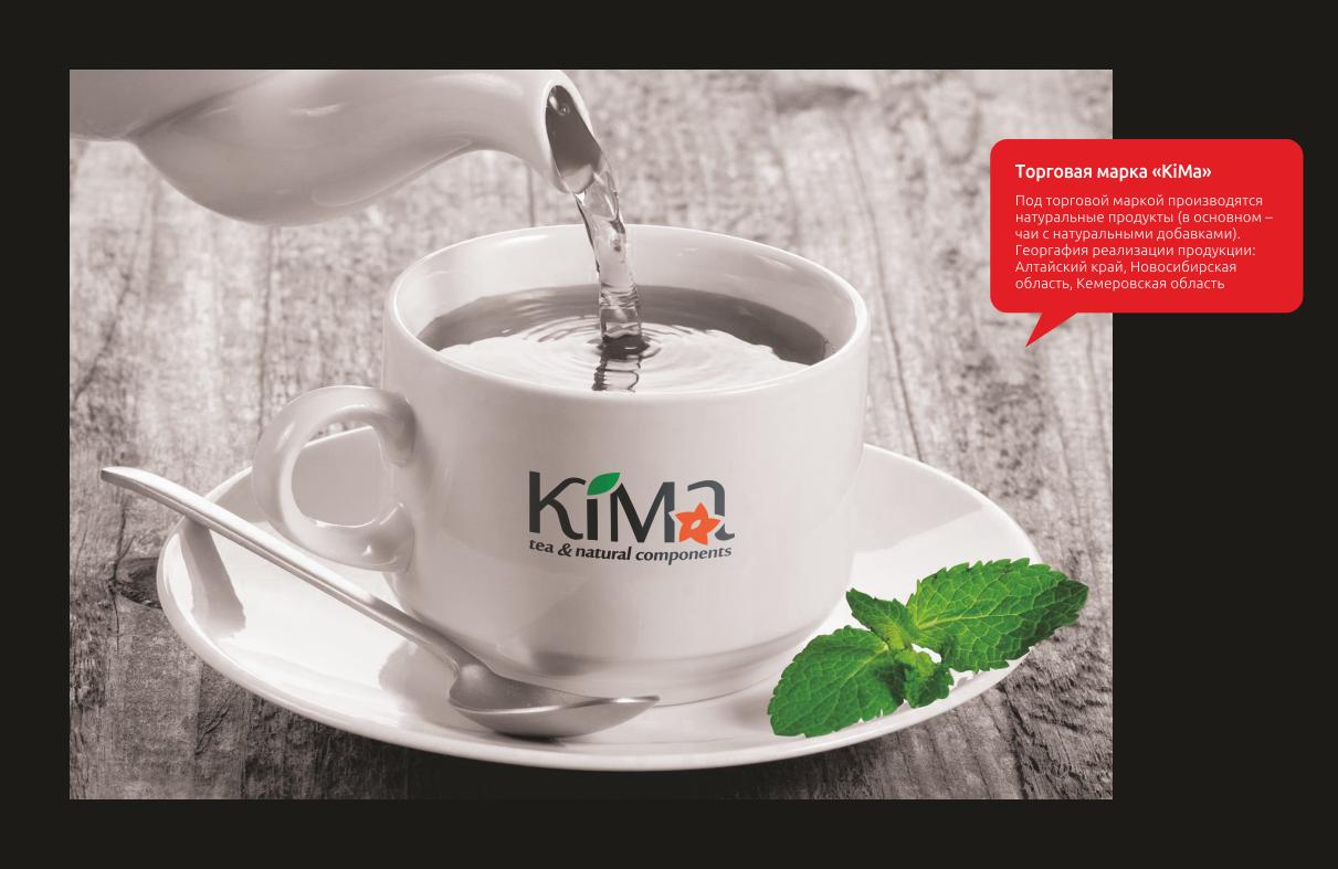 Торговая марка «КiМа»